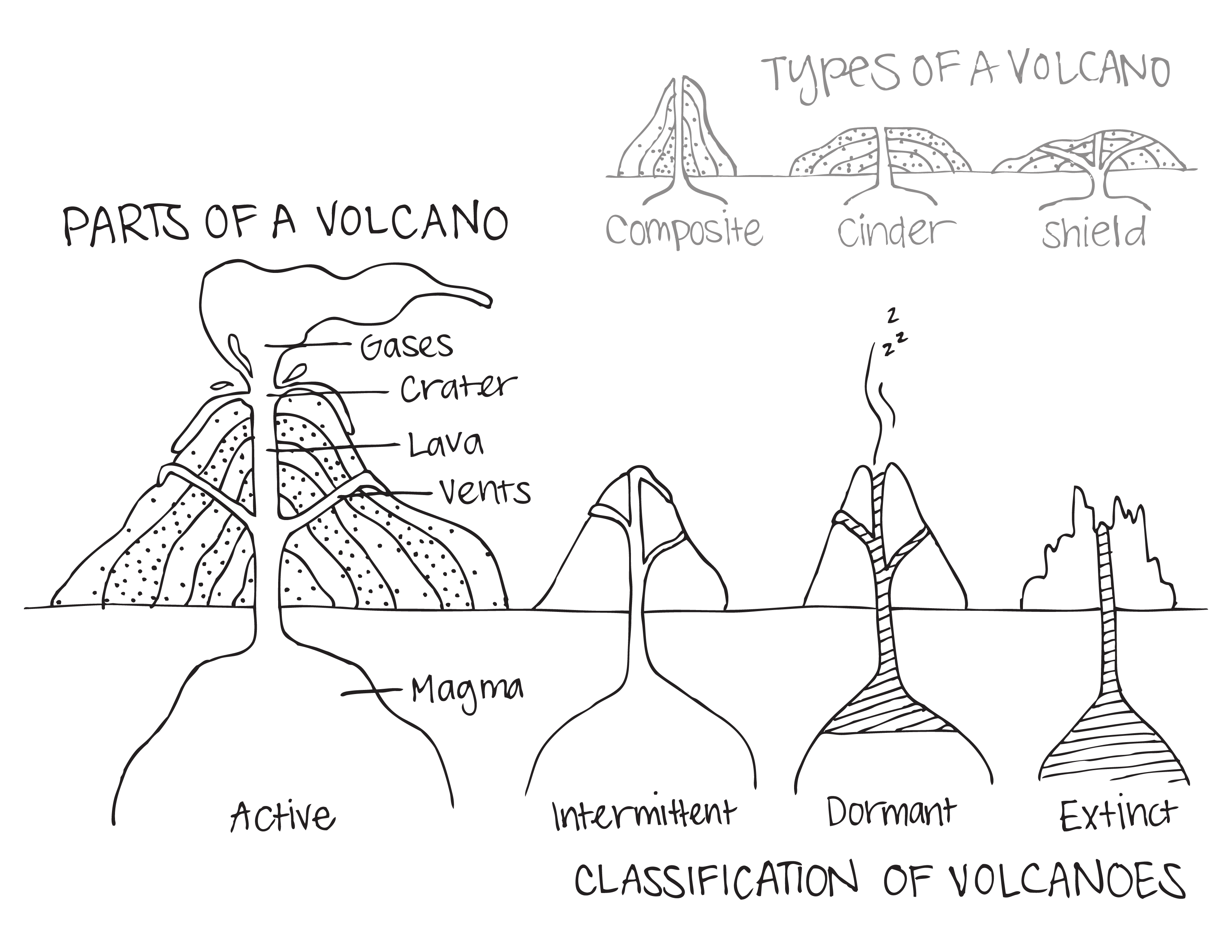 Volcano My Travel Friends